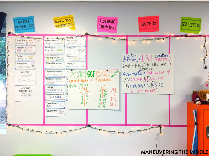 Word walls can provide scaffolding, visual reminders, & increase academic vocabulary!  Ideas for setting up & using your word wall in a middle school class.  | maneuveringthemiddle.com