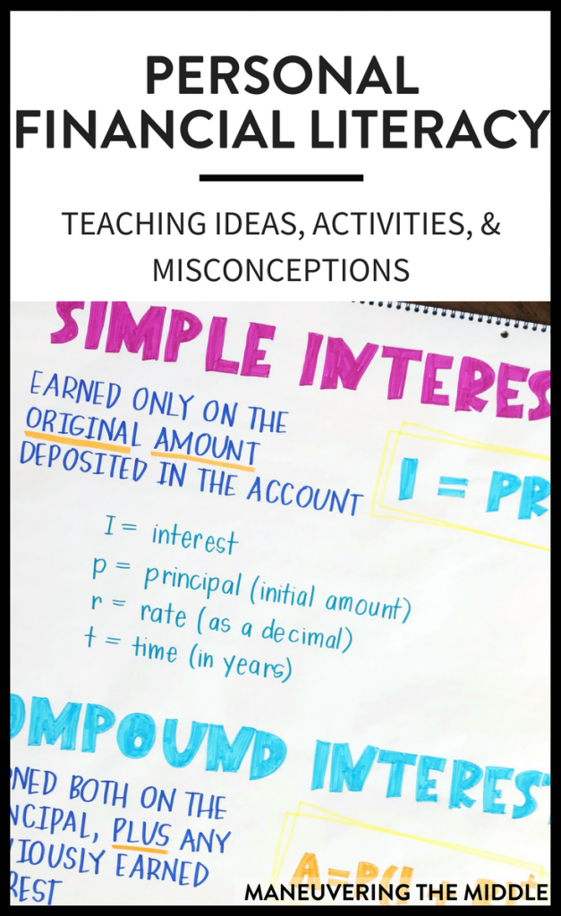 Teaching ideas and activities to support the personal financial literacy standards in middle school | maneuveringthemiddle.com