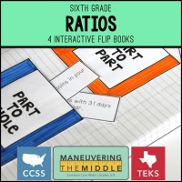 Ratios Interactive Notebook