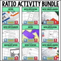 Ratio Activity Bundle | Maneuvering the Middle