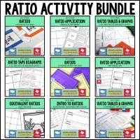Ratio Activity Bundle | Maneuvering the Middle