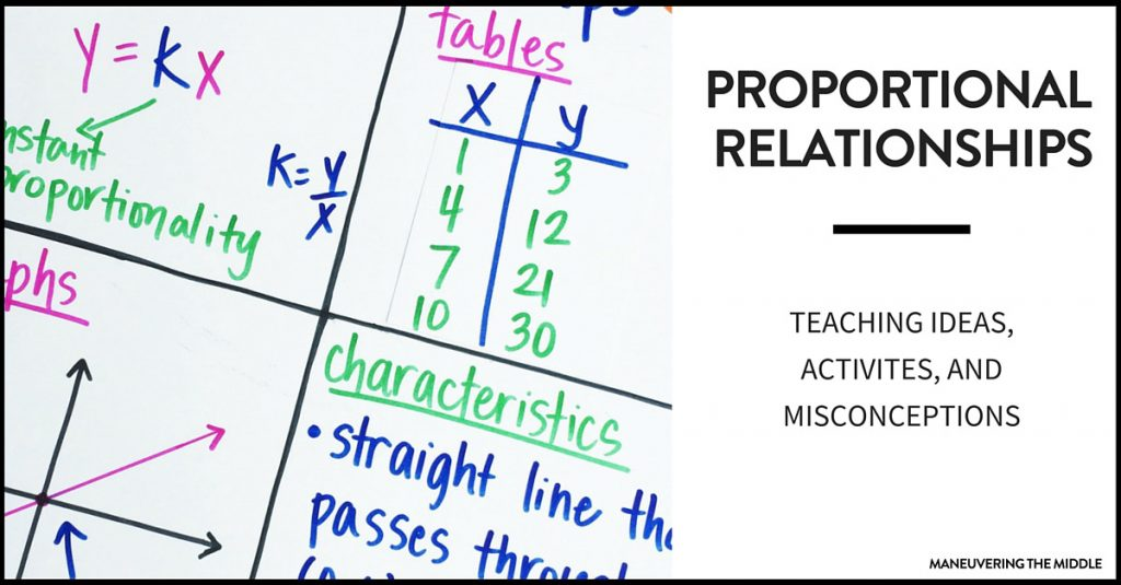 Ideas For Teaching Proportional Relationships 7rp2 Including Activities And: Proportional Relationship Graph Worksheet At Alzheimers-prions.com
