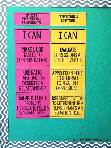 Easy Classroom Decor Ideas ~ Budget friendly classroom decorations maneuvering the middle