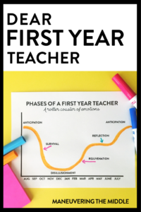 Sincere advice for a first year teacher: have routines, build relationships, the rest will come with time. 5 practical lessons for a new teacher.   maneuveringthemiddle.com
