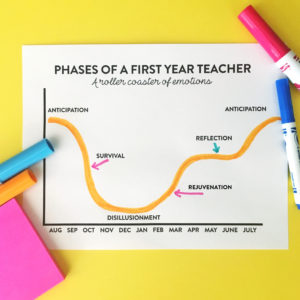 Advice for a First Year Teacher
