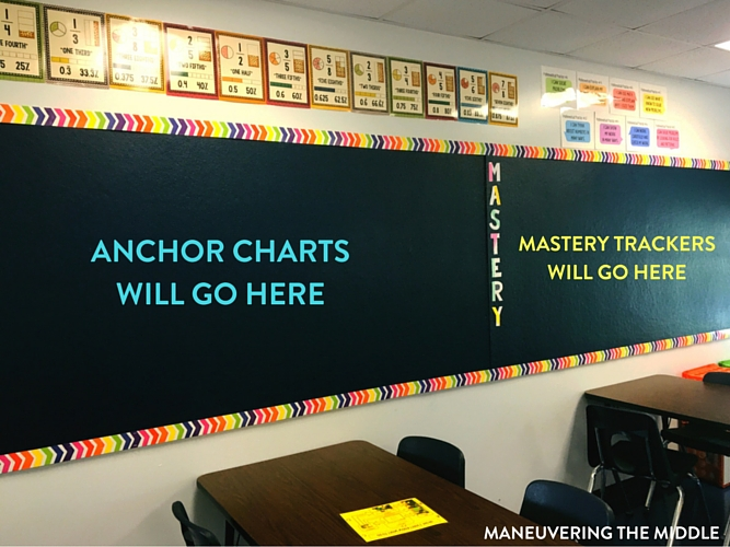 Great ideas and inspiration in this middle school classroom reveal - from decorating to small group & Middle School Classroom Tour - Maneuvering the Middle