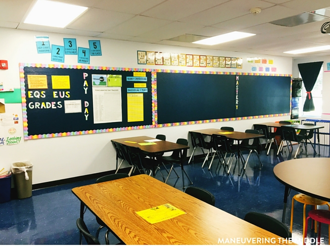 Classroom Welcome Design ~ Middle school classroom tour maneuvering the
