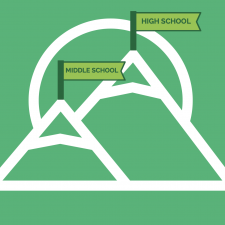 There are some math skills that students must master being leaving middle school to thrive in a high school. This post discusses the 7 most important skills. | maneuveringthemiddle.com