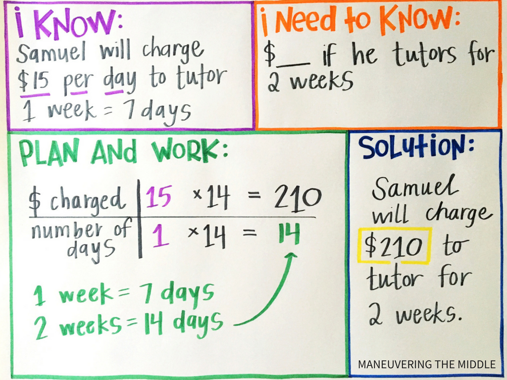 Math Problem Solving Strategies - Maneuvering the Middle