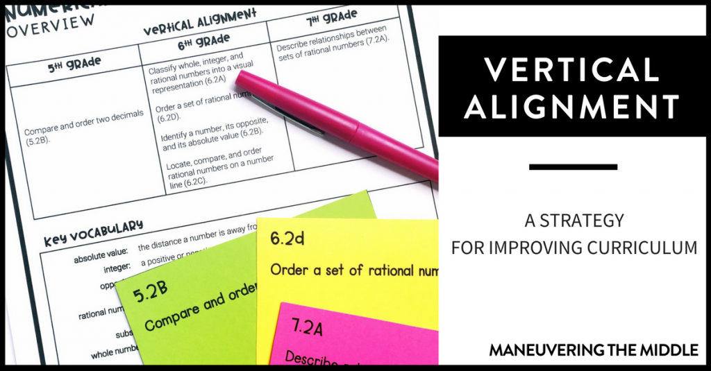 What does vertical alignment really mean? Breaking down the concept of vertical alignment and ideas for working together as a PLC to ensure your curriculum is aligned.