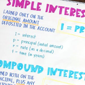 Personal Financial Literacy Activities for Middle School