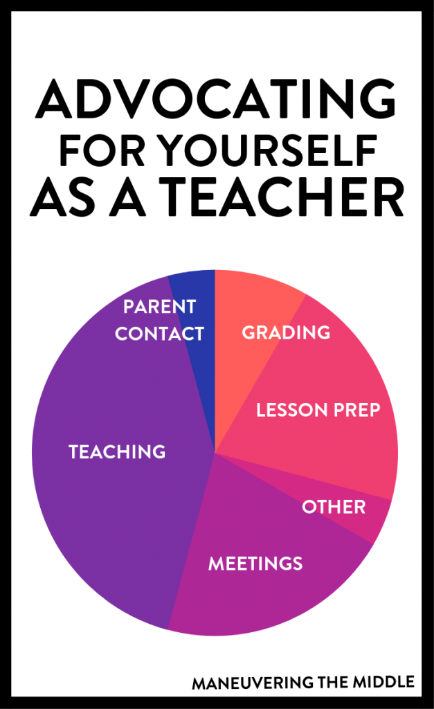 It's not an easy task to advocate for yourself as a teacher. I wrote about my experience advocating for myself along with some helpful tips. | maneuveringthemiddle.com