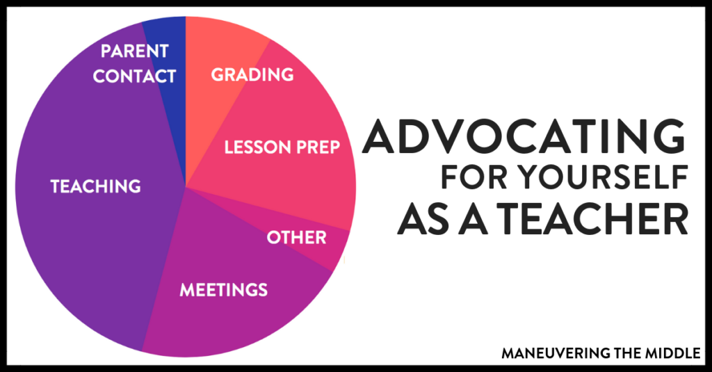 It's not an easy task to advocate for yourself as a teacher. I wrote about my experience advocating for myself along with some helpful tips.