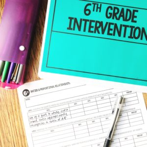How to Get Started with Math Intervention