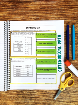 5 Benefits to Using Interactive Notebooks