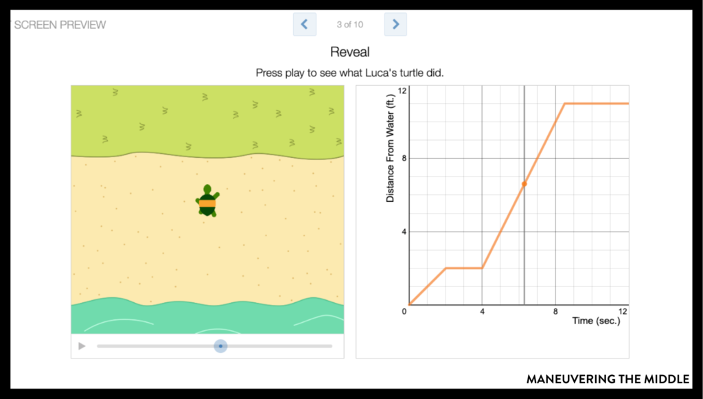 If you haven't tried using the Desmos tool in your classroom yet, check out their activities to use in Algebra. Learn about more of its great features too. | maneuveringthemiddle.com