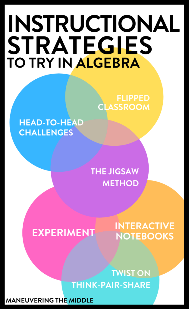 If your algebra students are acting a little bored, try spicing things up with these 6 instructional strategies. Some are complex but some you could implement tomorrow. Check out the blog post for more details.   maneuveringthemiddle.com